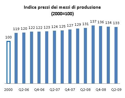 indicatori Q2 09 3