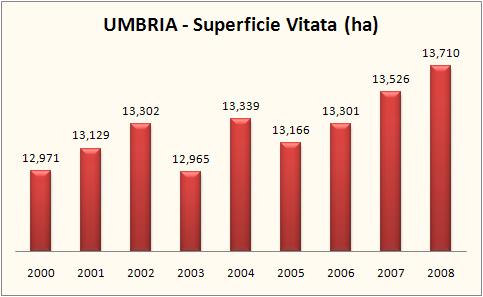 umbria 2008 2mod