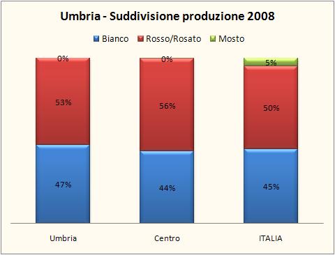 umbria 2008 4