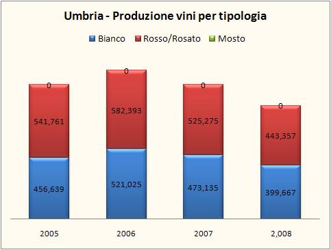 umbria 2008 5