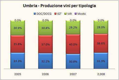 umbria 2008 8