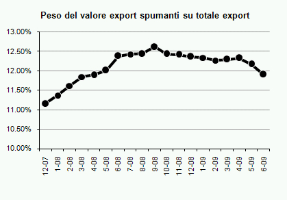 exp spumanti h1-09 4