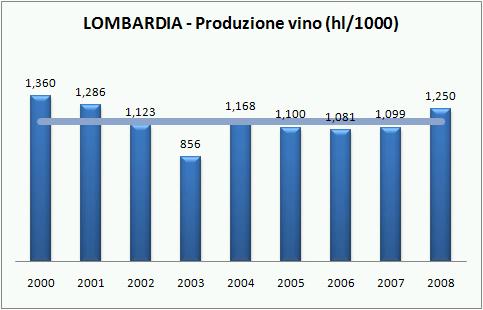 lombardia 2008 1