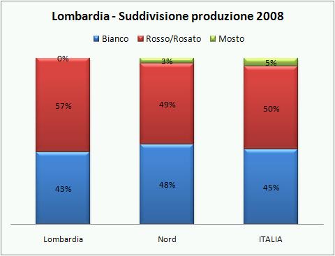 lombardia 2008 5