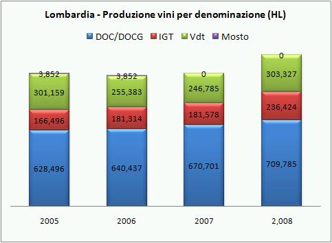lombardia 2008 95