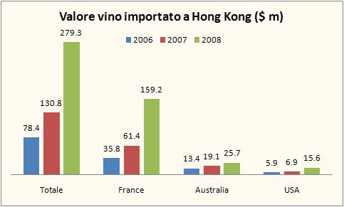 hong kong 2008 4