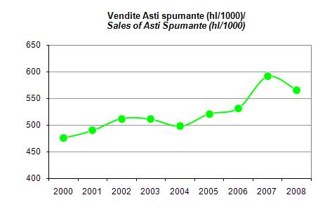 asti 2008 1