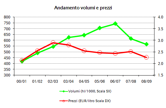 cavit bilancio 2009 2