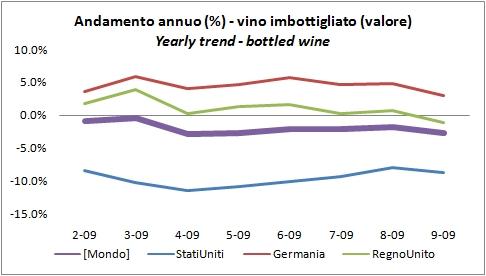 export settembre 2009 vino 35
