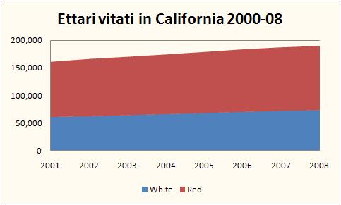 california superficie 2008