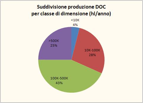 doc studio 2007 1