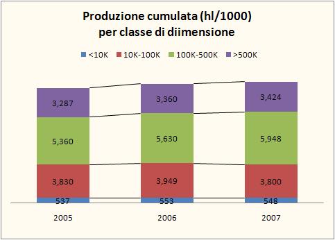 doc studio 2007 2
