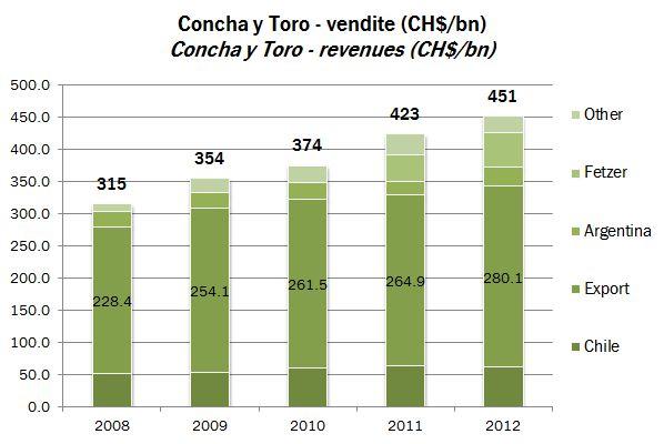 concha 2012 2