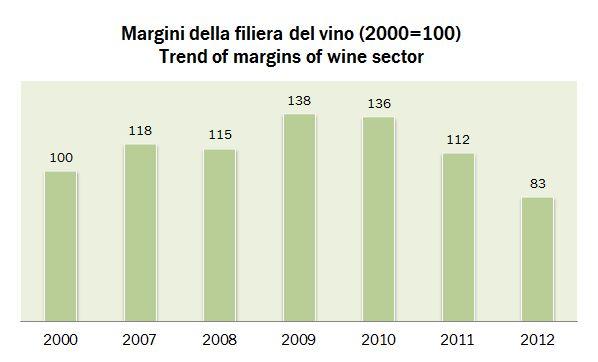 indicatori 2012 0