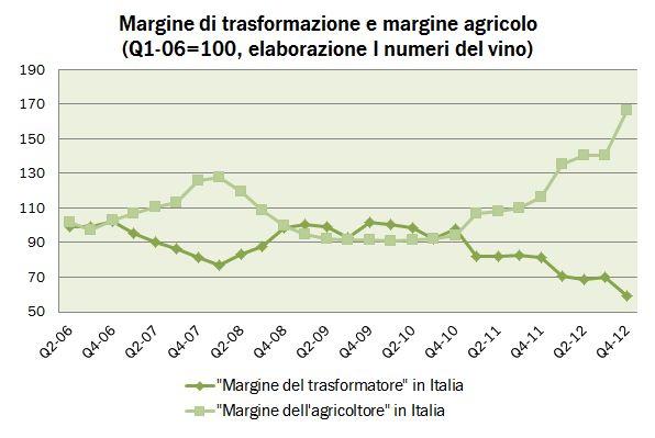 indicatori 2012 15