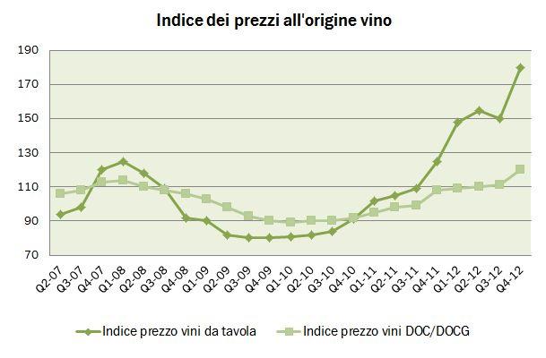 indicatori 2012 2
