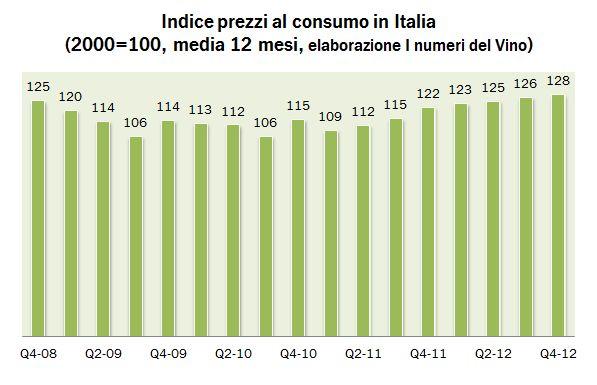 indicatori 2012 3
