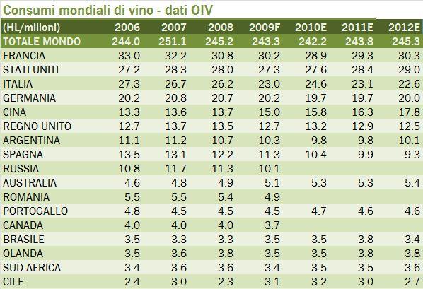 OIV CONSUMI MONDIALI 2012 00
