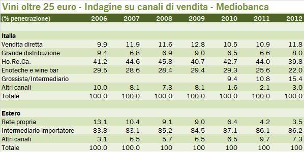 canali 2012 mediobanca 3