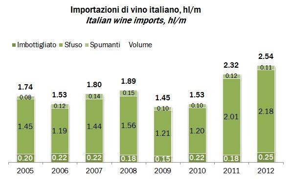 import 2012 08