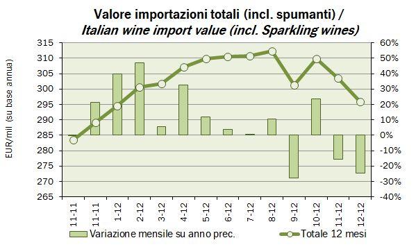 import 2012 1