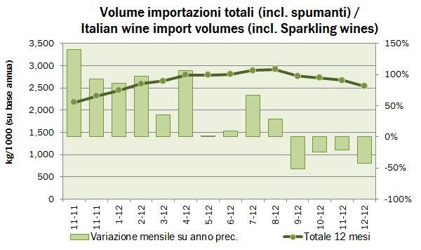 import 2012 2
