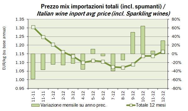 import 2012 3