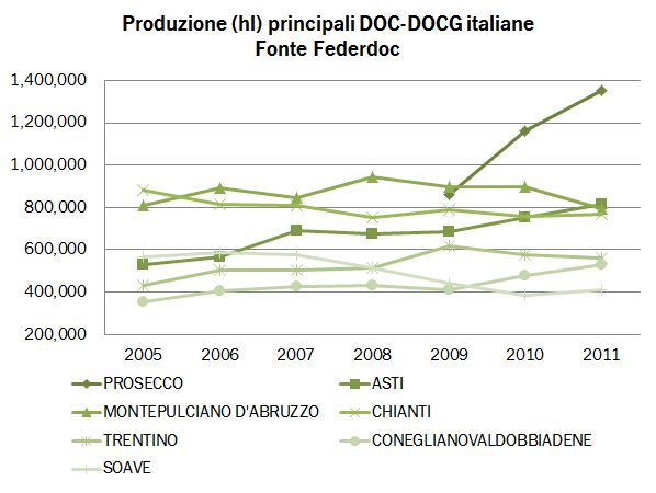 DOCDOCG2011 0
