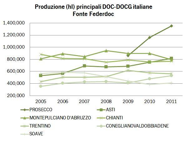 DOCDOCG2011 0