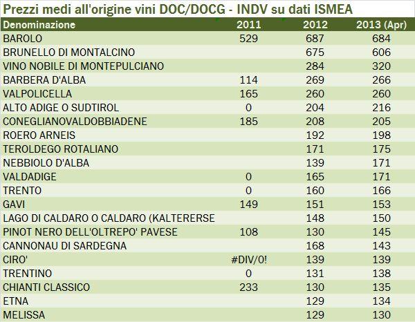 VALORE DOC DOCG 2013 3