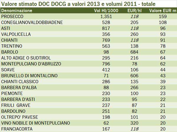 VALORE DOC DOCG 2013 5