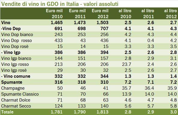 GDO ASSOLUTI ITALIA 4