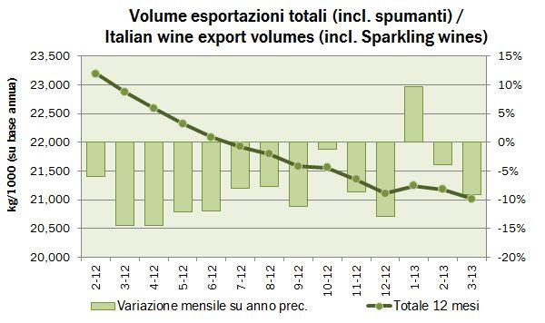 export q113 5
