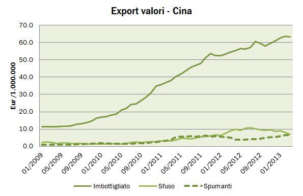 export q113 6