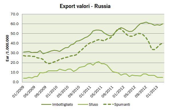 export q113 7