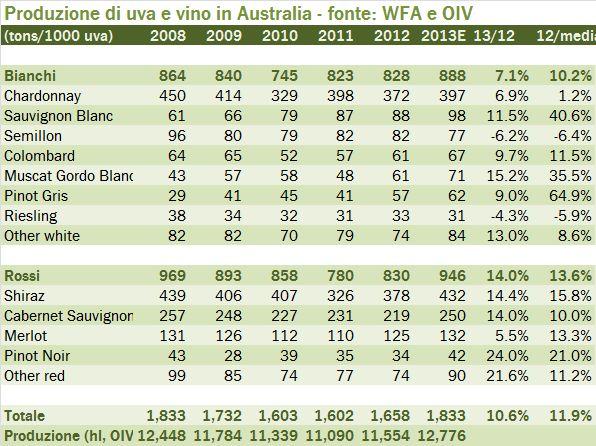 australia 2013 0