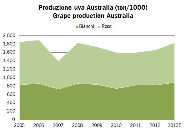 australia 2013 4