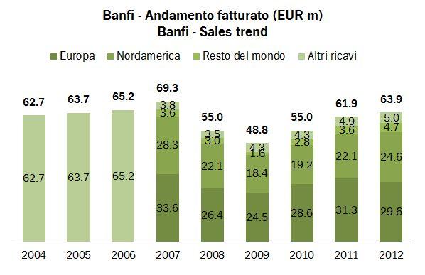 banfi 2012 1