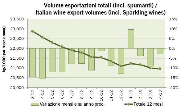 export aprile1