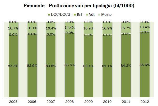 PIEMONTE 2012 PROD 25