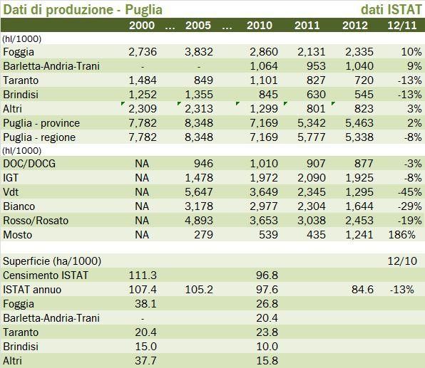 Puglia 2013 0