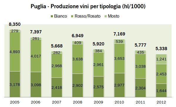 Puglia 2013 00