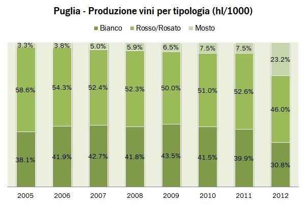 Puglia 2013 1