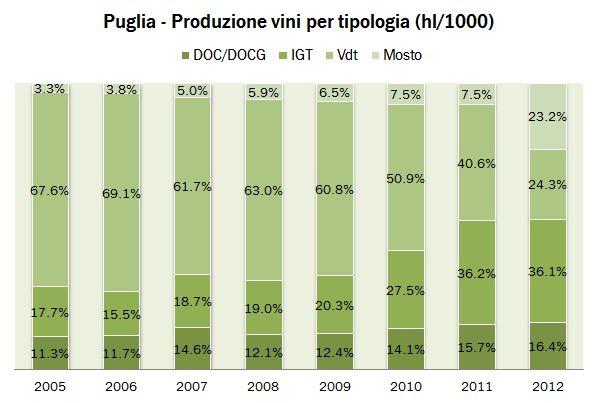 Puglia 2013 3