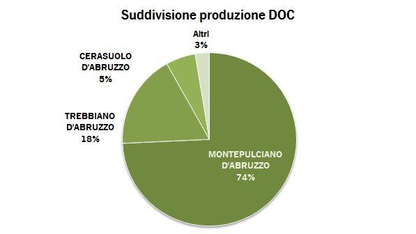 abruzzo 2012 produzione 5