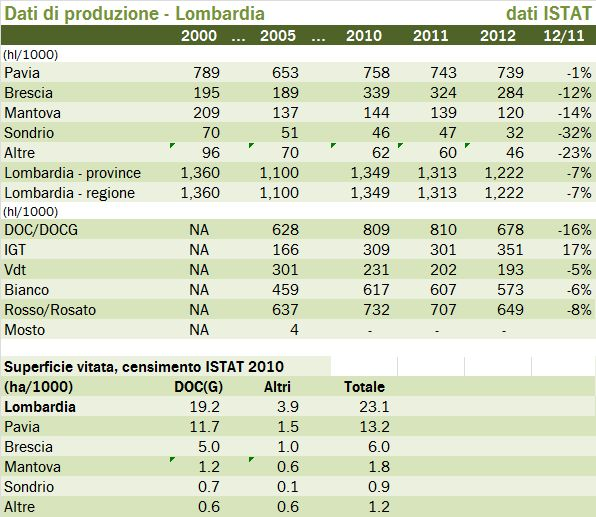 lombardia 2012 1