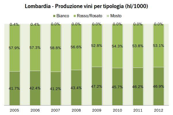 lombardia 2012 3