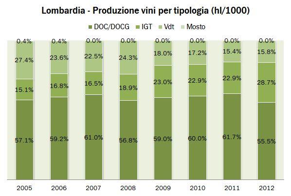 lombardia 2012 4