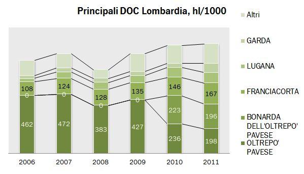 lombardia 2012 6