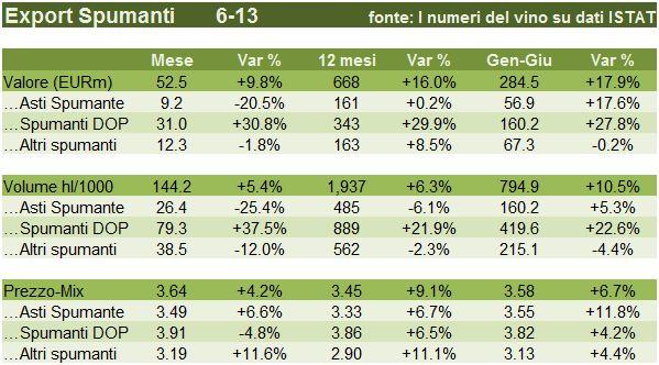 ITALIA SPUMANTI 2013 H1 1